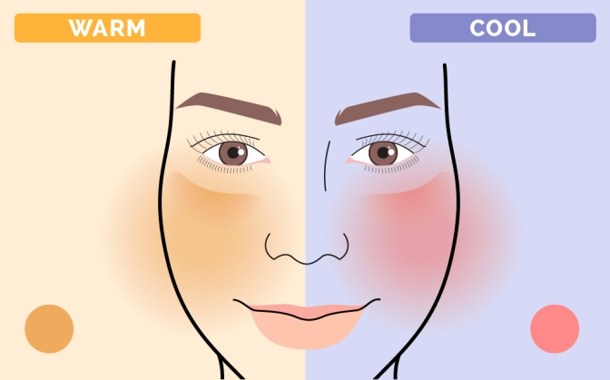 Understanding Your Undertone And What It Means